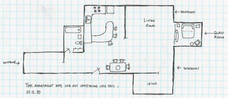 dream blueprint