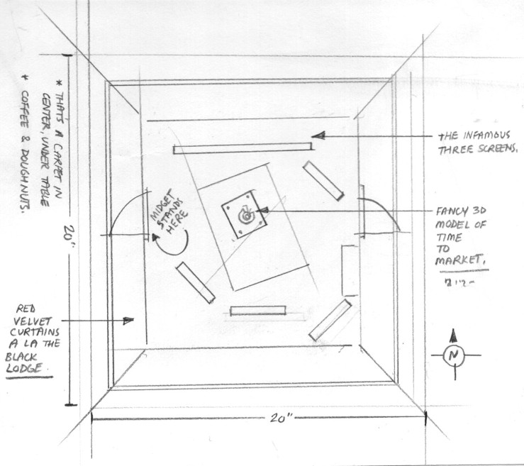 map of a room; layout design