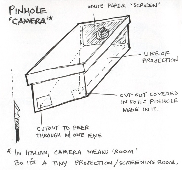pinhole projector for eclipse drawing by Elizabeth Daggar