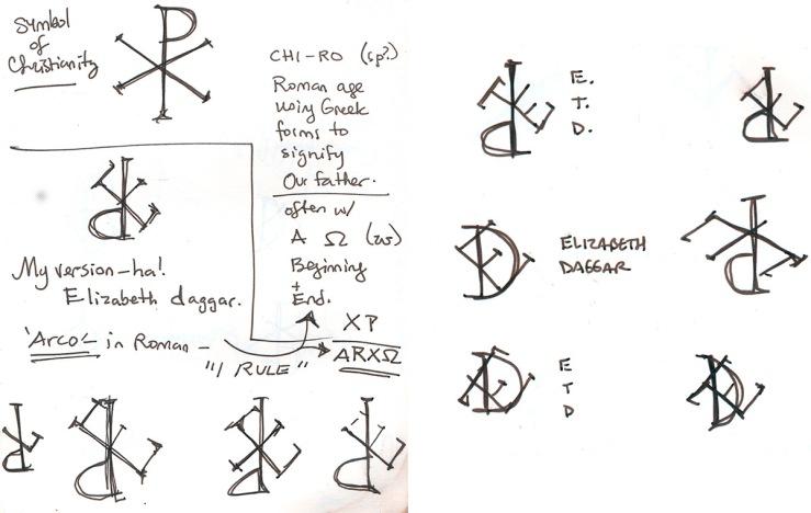 monograms based on the chi-rho